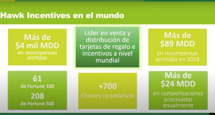 Incentivos en tiempos de COVID19